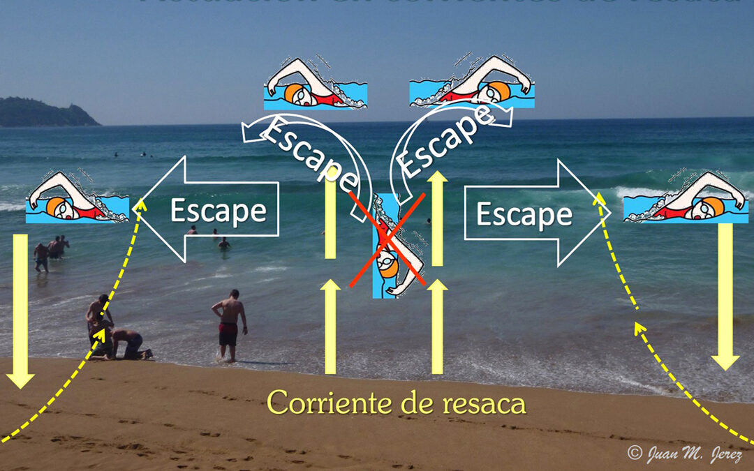 Cuidado con el mar. Los peligros siguen ahí